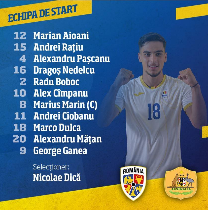 Echipa de start a României U23