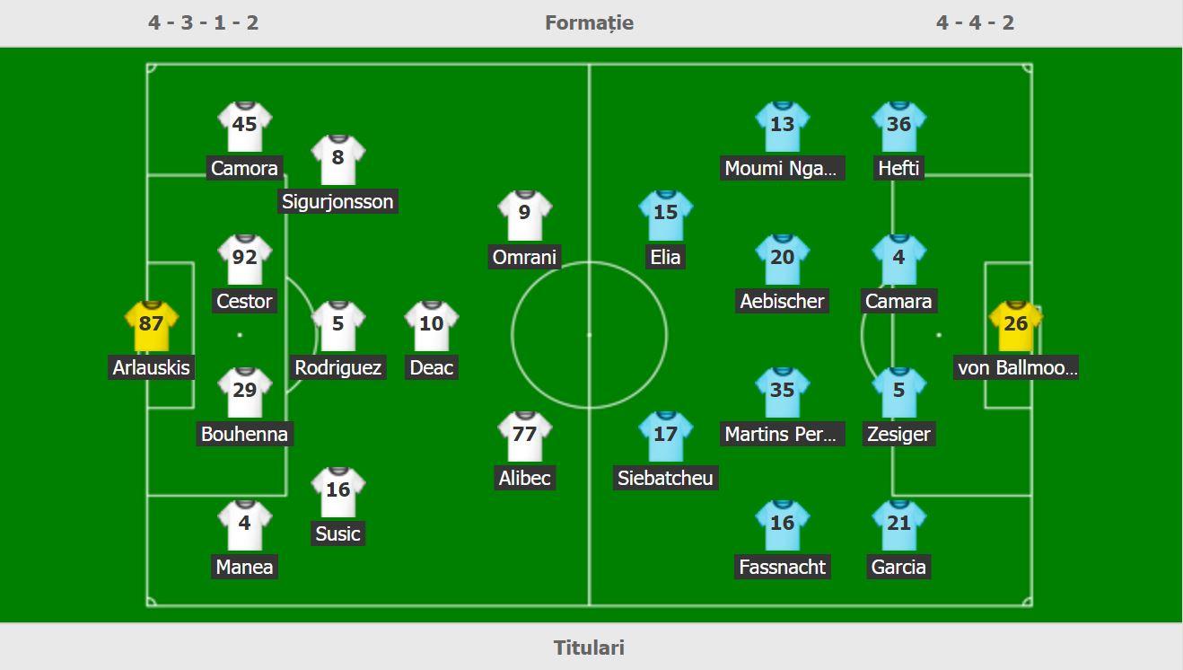 Echipele de start: CFR Cluj - Young Boys